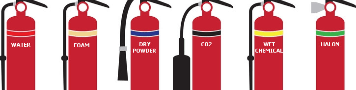 Fire extinguishers categorized by color