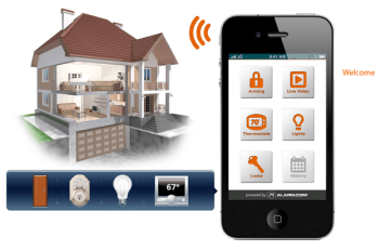 A picture displaying the connection between the smartphone app and the smart home features