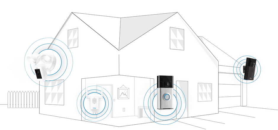 Home protection features of Ring